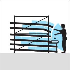 st ckgut durchlaufregale sds t bito. Black Bedroom Furniture Sets. Home Design Ideas